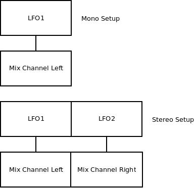 Pulsar Audio Setup