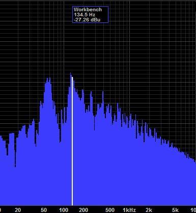 Goa Bassline Frequencies