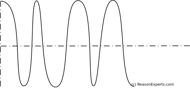 pulsar-shuffle